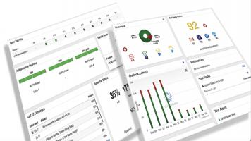 Seed-Based Inbox Monitoring